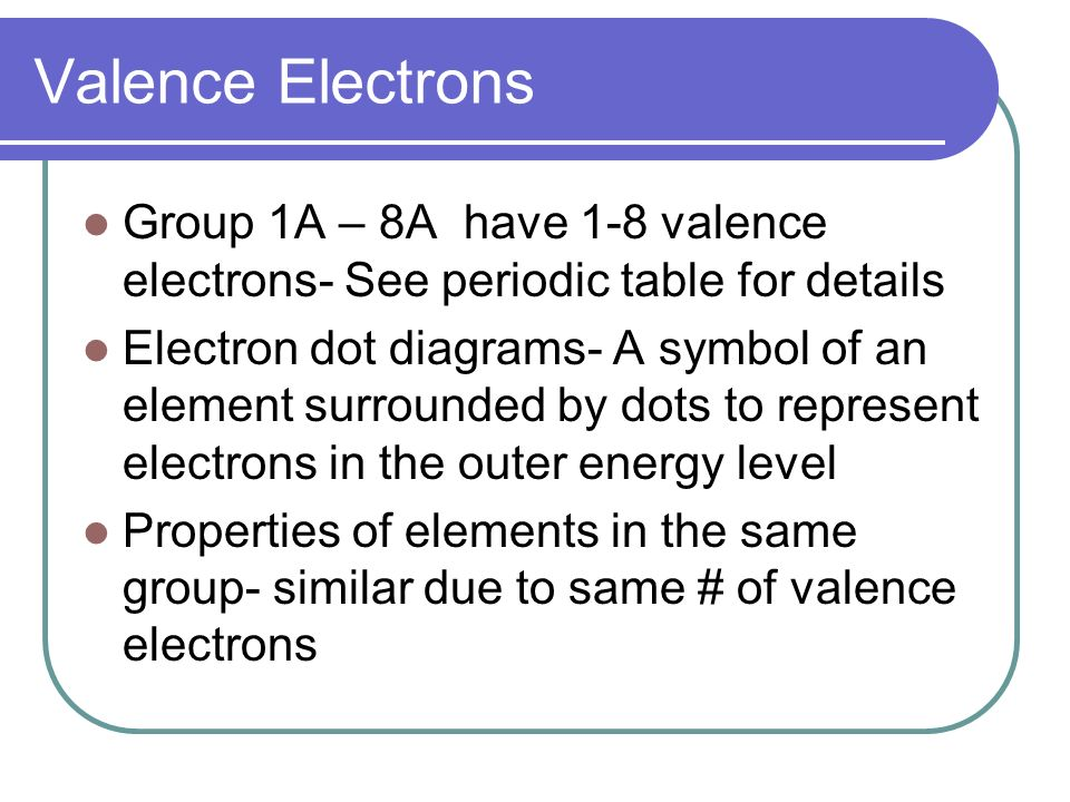 Valence Electrons Group 1A – 8A have 1-8 valence electrons- See periodic table for details.