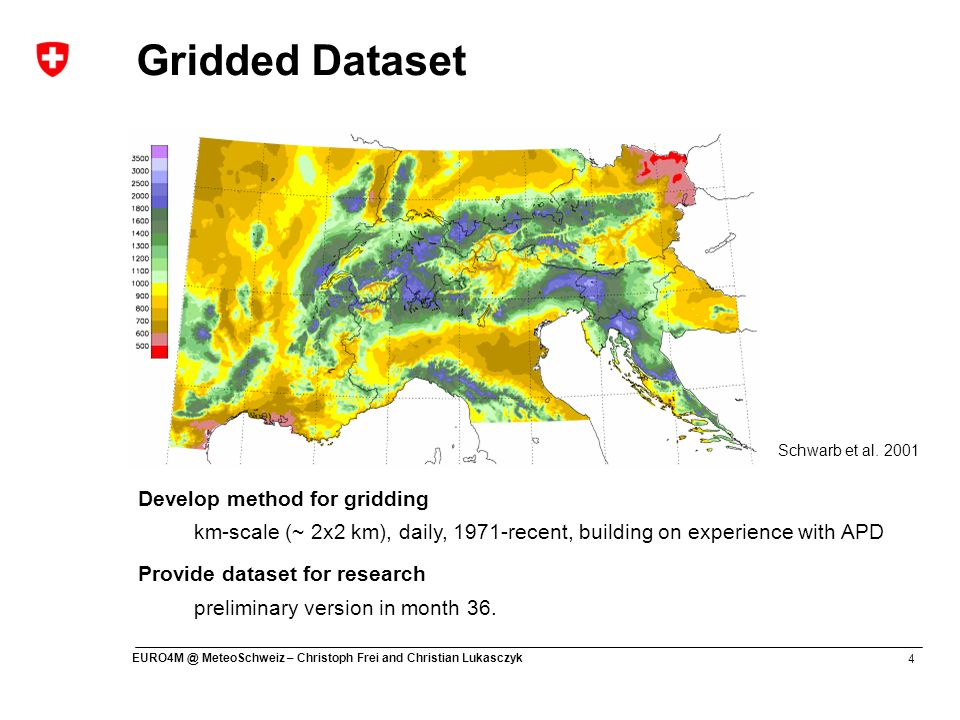 Gridded Dataset Develop method for gridding