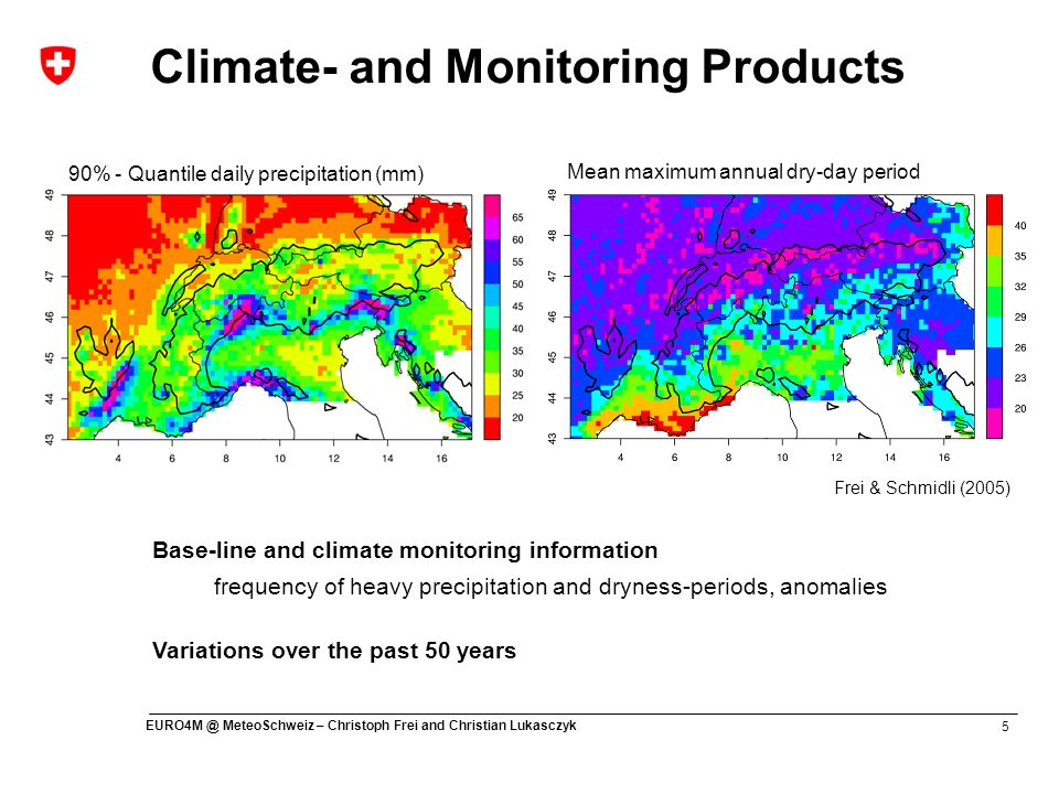 Climate- and Monitoring Products