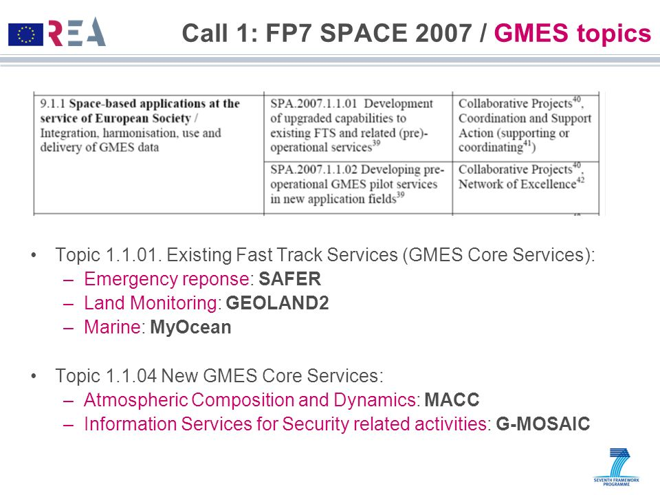 Call 1: FP7 SPACE 2007 / GMES topics