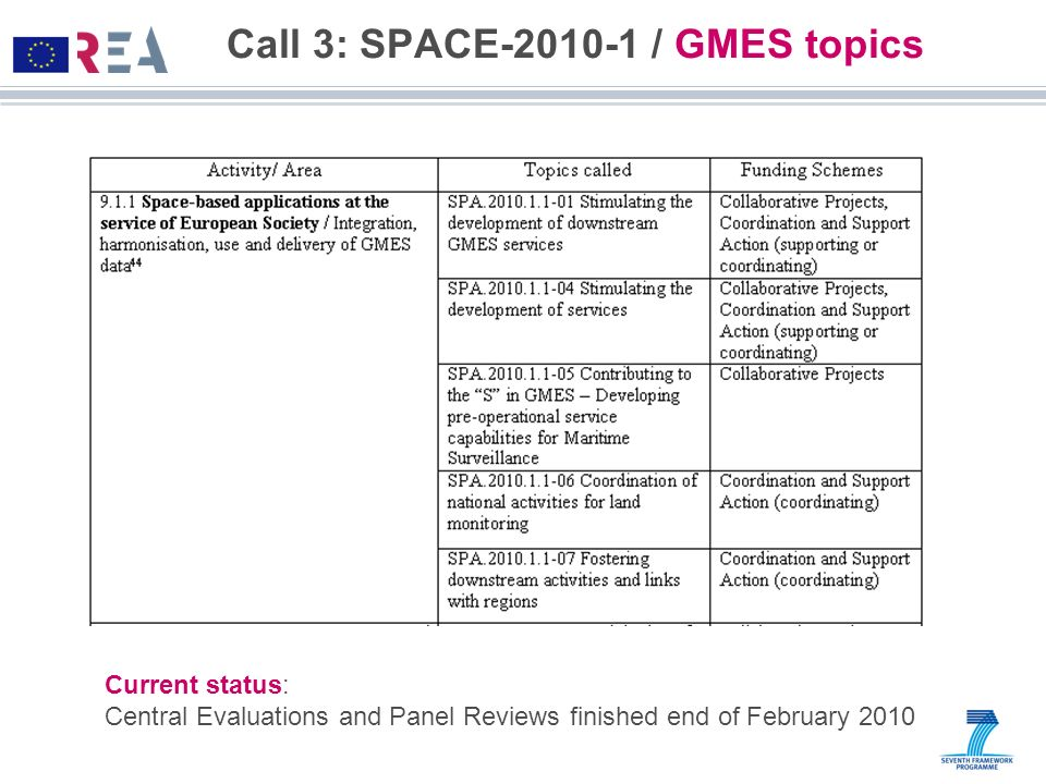 Call 3: SPACE-2010-1 / GMES topics