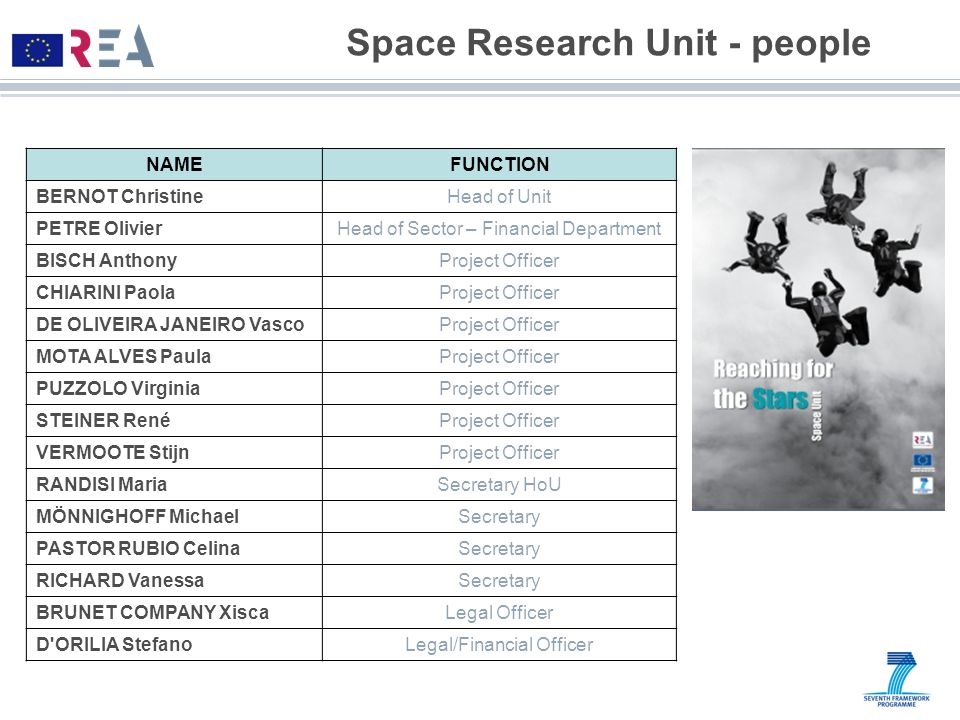 Space Research Unit - people