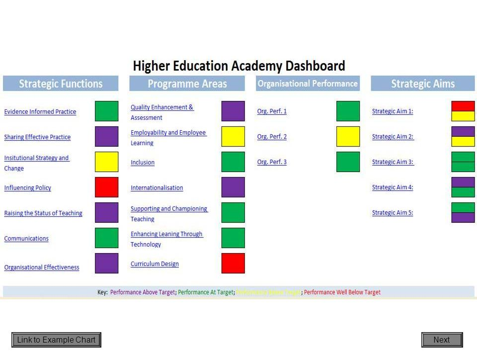 Link to Example Chart Next 2