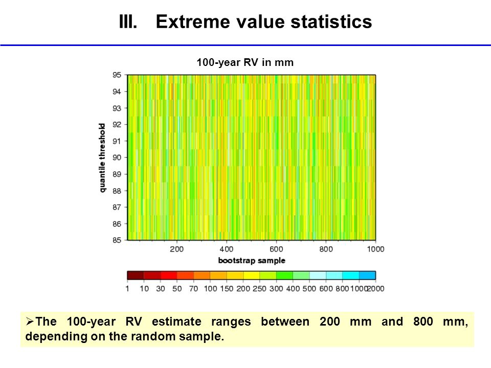 III. Extreme value statistics