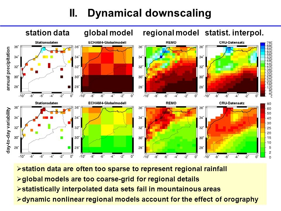 II. Dynamical downscaling