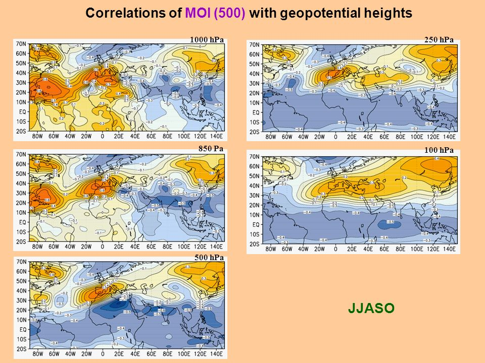 JJASO Correlations of MOI (500) with geopotential heights 1000 hPa