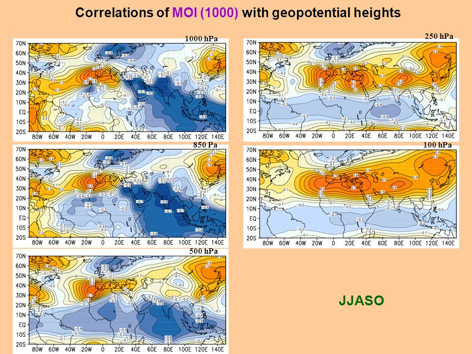 JJASO Correlations of MOI (1000) with geopotential heights 1000 hPa