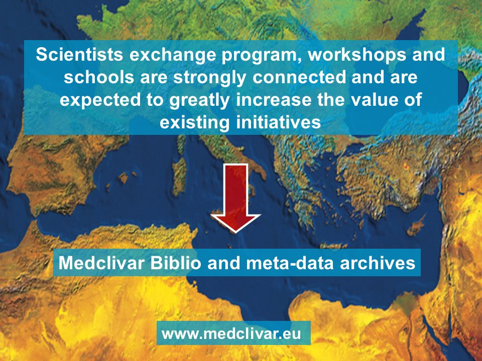 Medclivar Biblio and meta-data archives