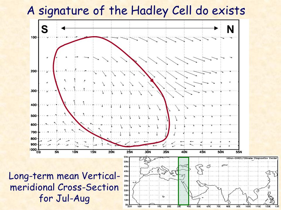 A signature of the Hadley Cell do exists
