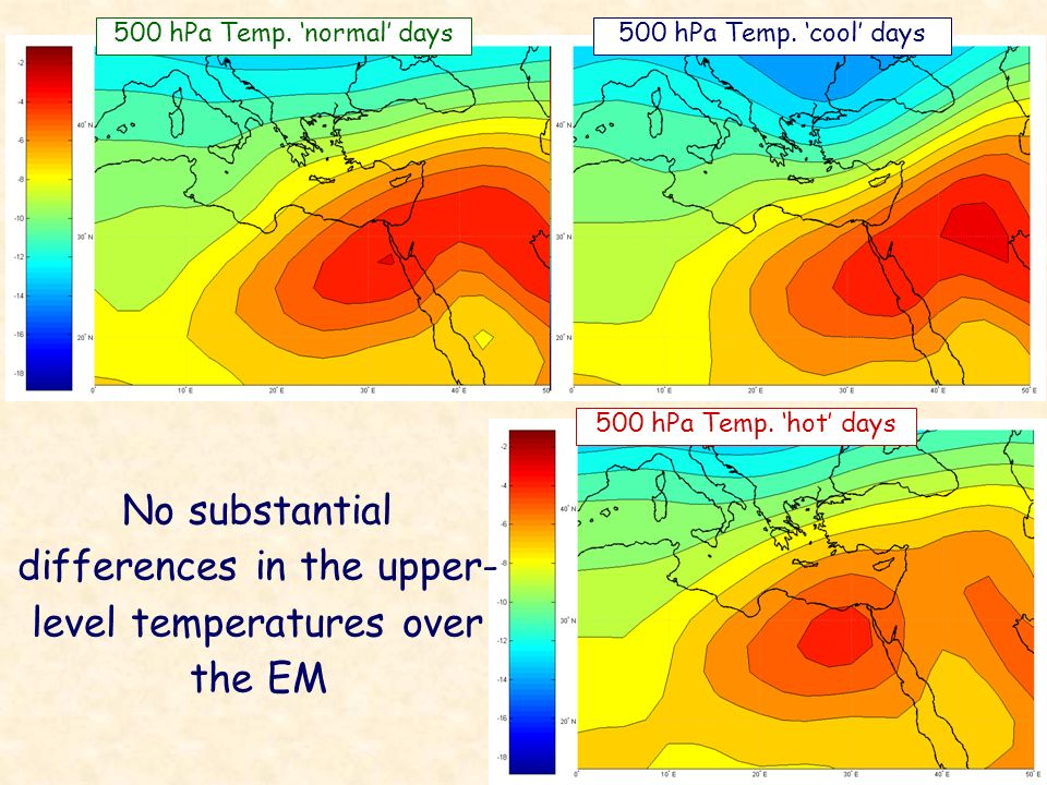 No substantial differences in the upper-level temperatures over the EM