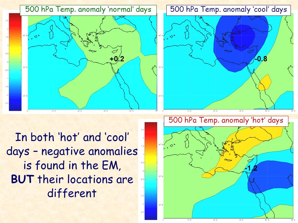 In both 'hot' and 'cool' days – negative anomalies is found in the EM,
