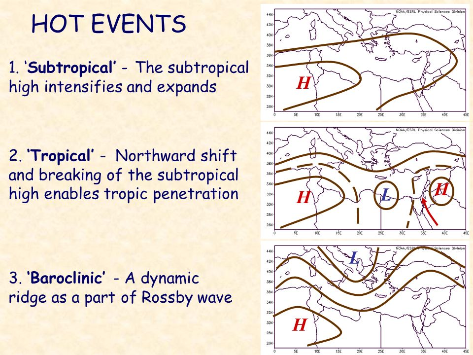 HOT EVENTS H. 1. 'Subtropical' - The subtropical high intensifies and expands. H. L.