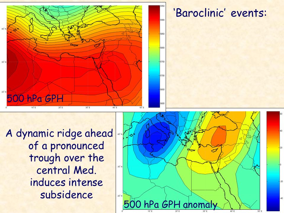 'Baroclinic' events: 500 hPa GPH. A dynamic ridge ahead of a pronounced trough over the central Med. induces intense subsidence.