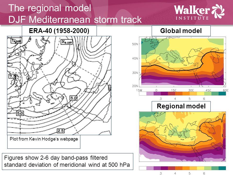 The regional model DJF Mediterranean storm track