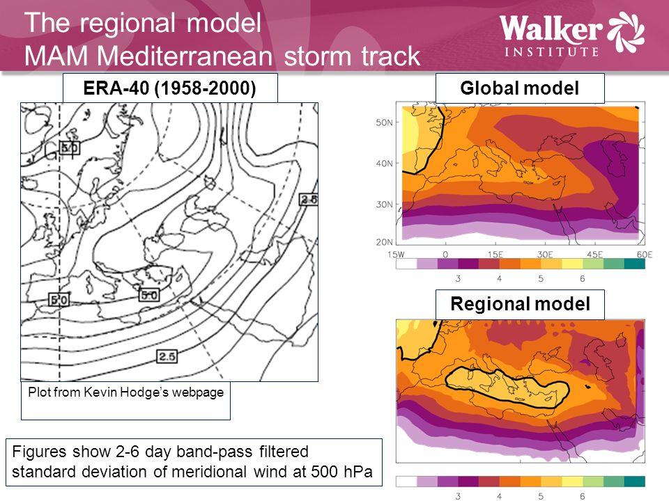 The regional model MAM Mediterranean storm track
