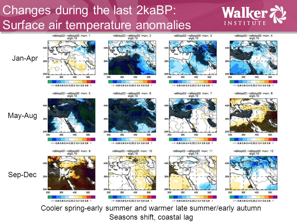Changes during the last 2kaBP: Surface air temperature anomalies