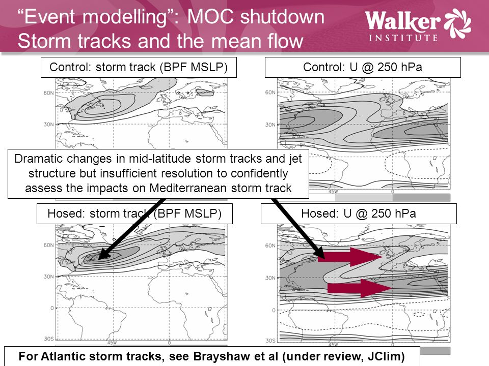 Event modelling : MOC shutdown Storm tracks and the mean flow