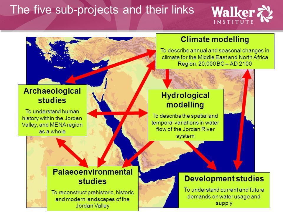 Hydrological modelling Palaeoenvironmental studies