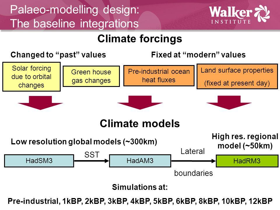 Palaeo-modelling design: The baseline integrations