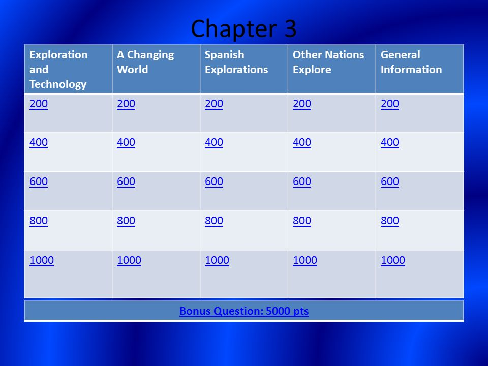 Chapter 3 Exploration and Technology A Changing World
