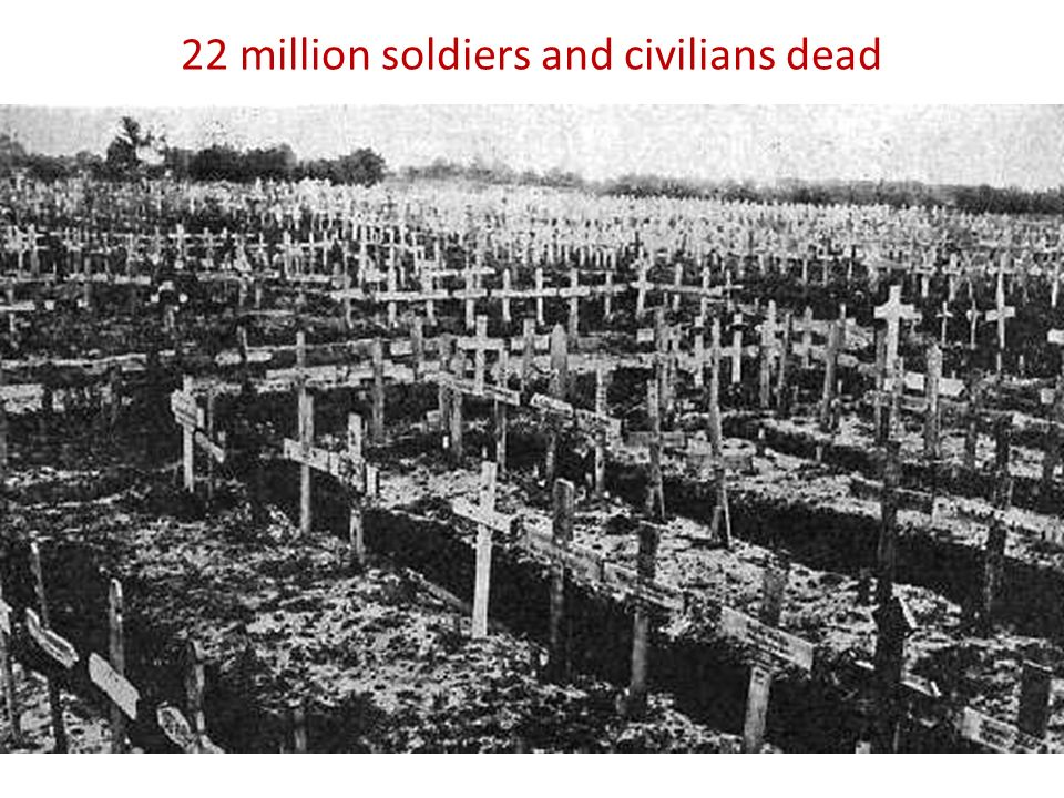 22 million soldiers and civilians dead