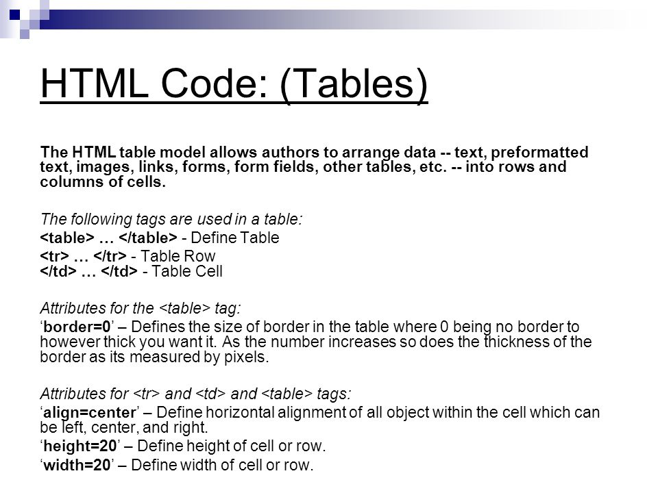 Understanding html code ppt video online download for Html table tags and attributes
