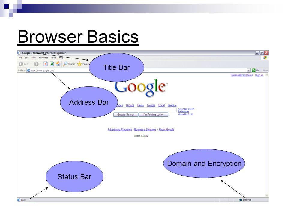 Understanding HTML Code - ppt video online download