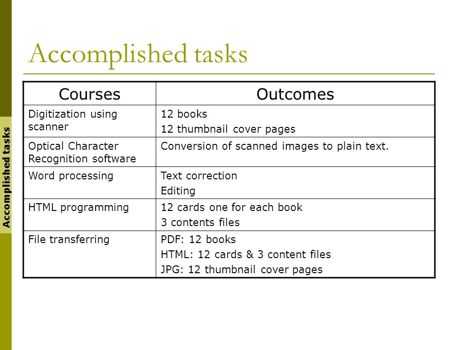 Accomplished tasks Courses Outcomes Digitization using scanner