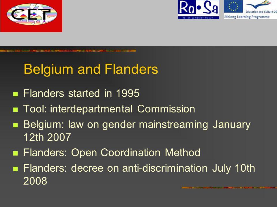 Belgium and Flanders Flanders started in 1995