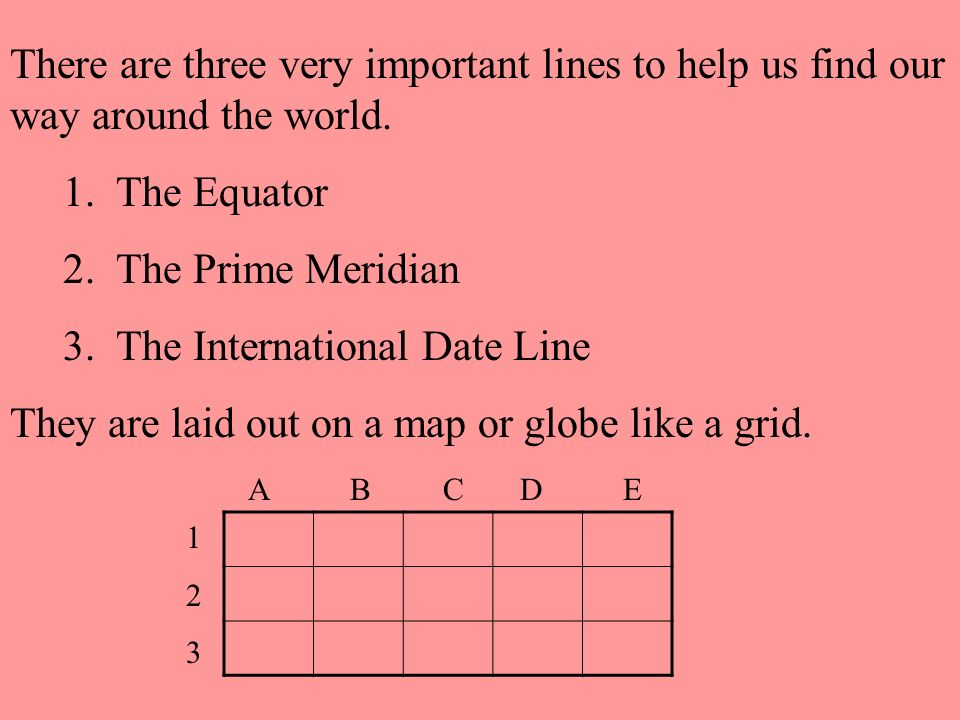 where do the prime meridian and international date line meet category