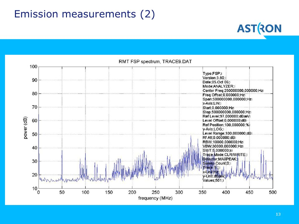 Emission measurements (2)