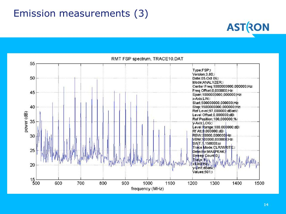 Emission measurements (3)