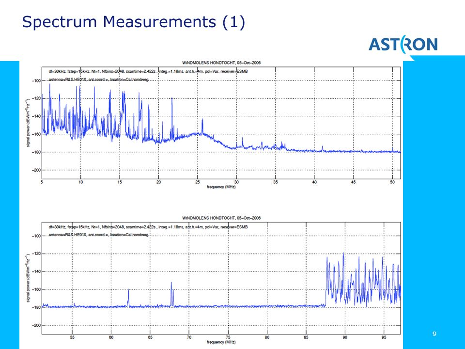Spectrum Measurements (1)