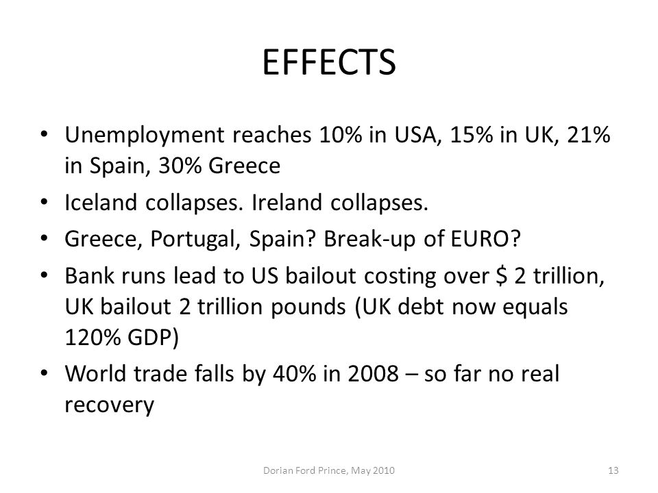 EFFECTS Unemployment reaches 10% in USA, 15% in UK, 21% in Spain, 30% Greece. Iceland collapses. Ireland collapses.