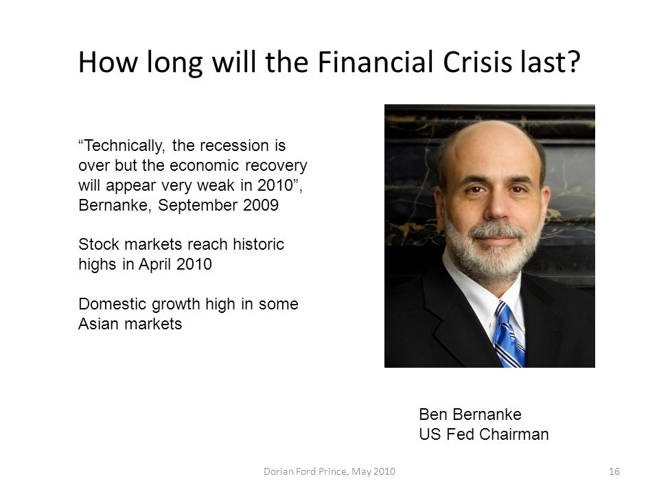 How long will the Financial Crisis last