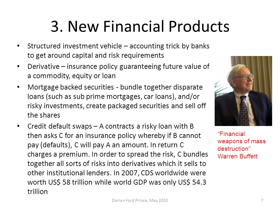 3. New Financial Products