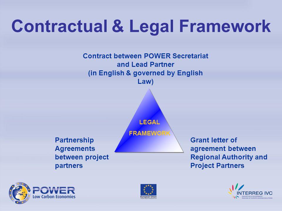 Contractual & Legal Framework