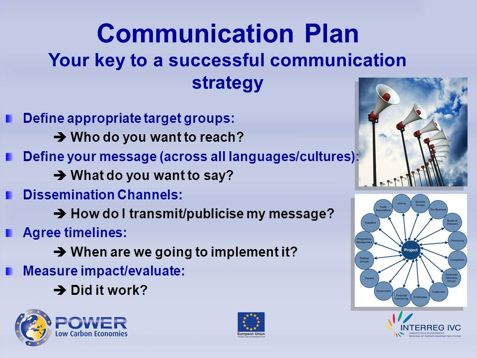 Communication Plan Your key to a successful communication strategy