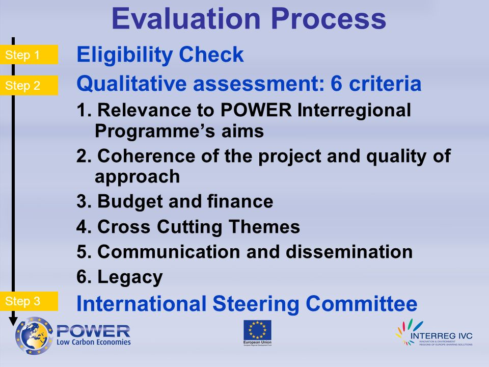 Evaluation Process Eligibility Check