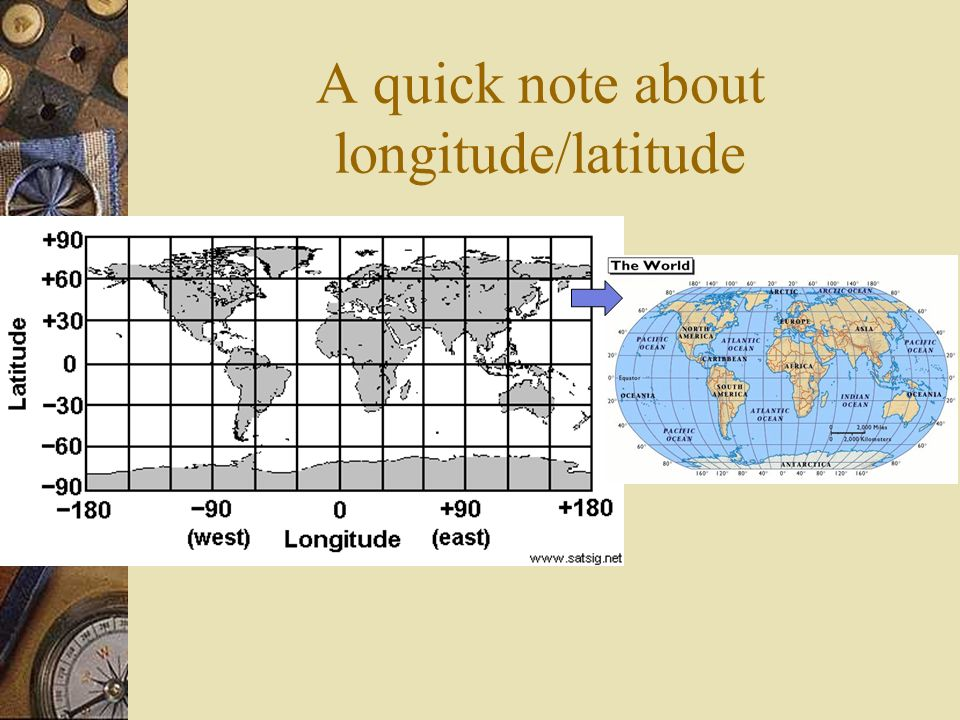 A quick note about longitude/latitude