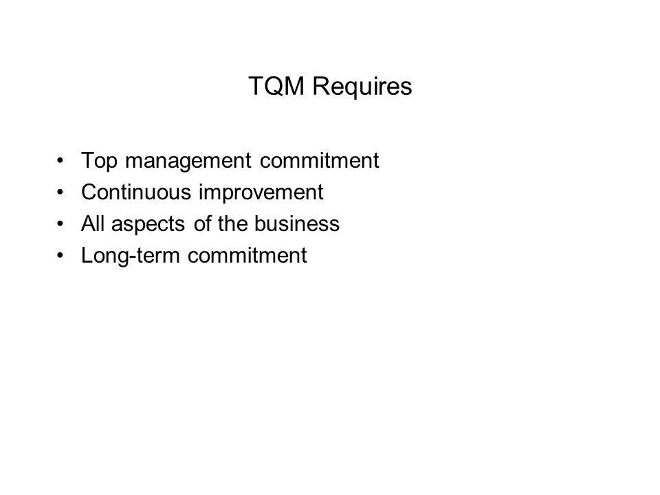 TQM Requires Top management commitment Continuous improvement