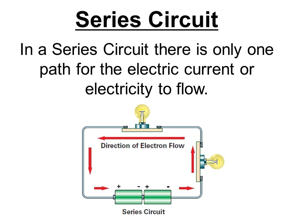 series circuit However, this is a great time to look at the difference between series and parallel circuits a simple circuit —————- just about the simplest.