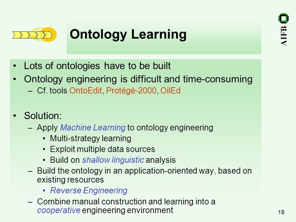 Ontology Learning Lots of ontologies have to be built