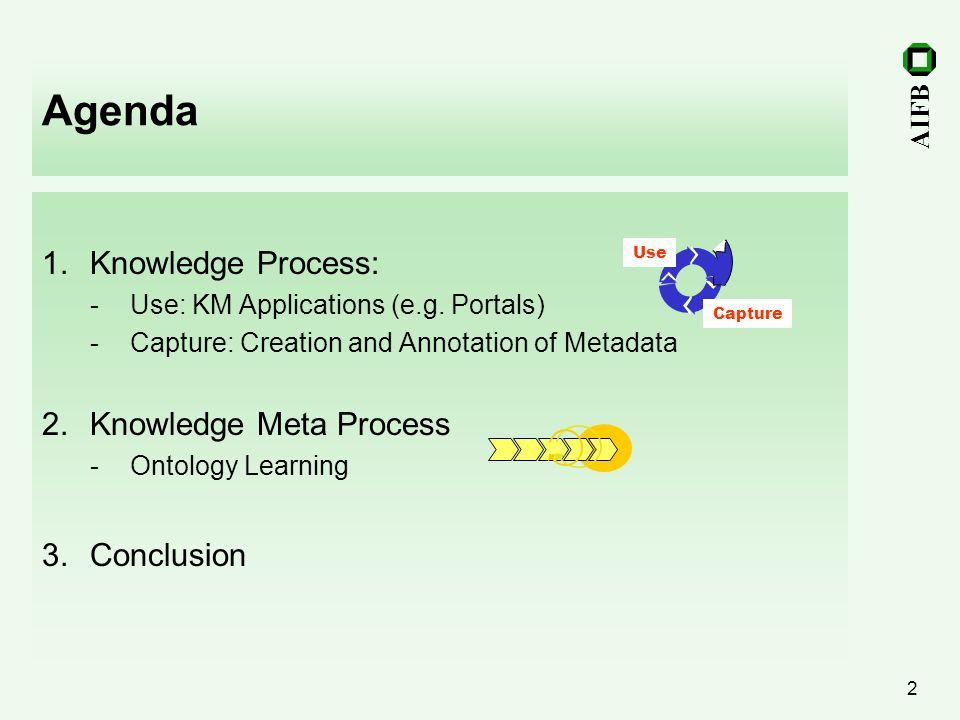 Agenda Knowledge Process: Knowledge Meta Process Conclusion