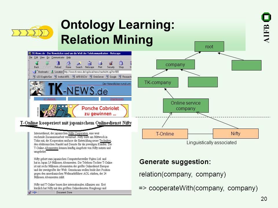 Ontology Learning: Relation Mining