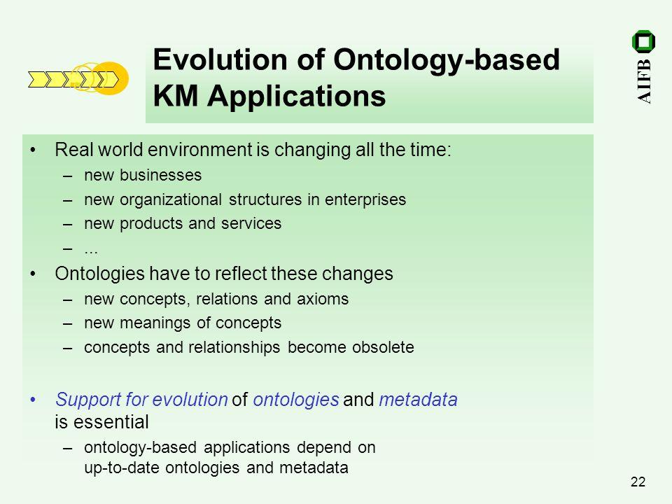 Evolution of Ontology-based KM Applications