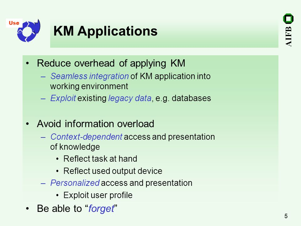 KM Applications Reduce overhead of applying KM