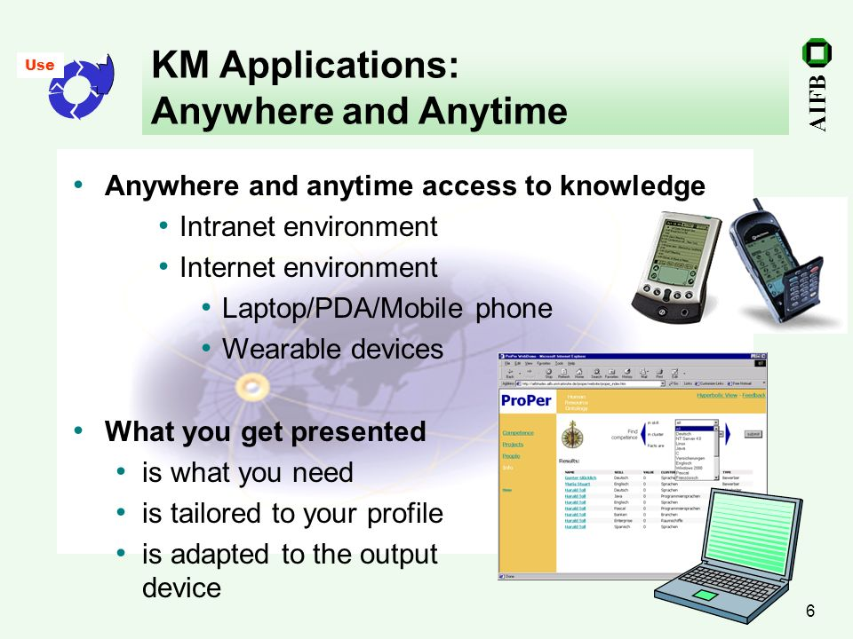 KM Applications: Anywhere and Anytime