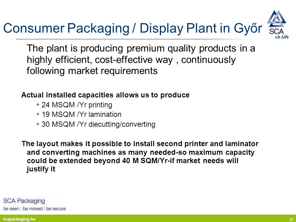 Consumer Packaging / Display Plant in Győr