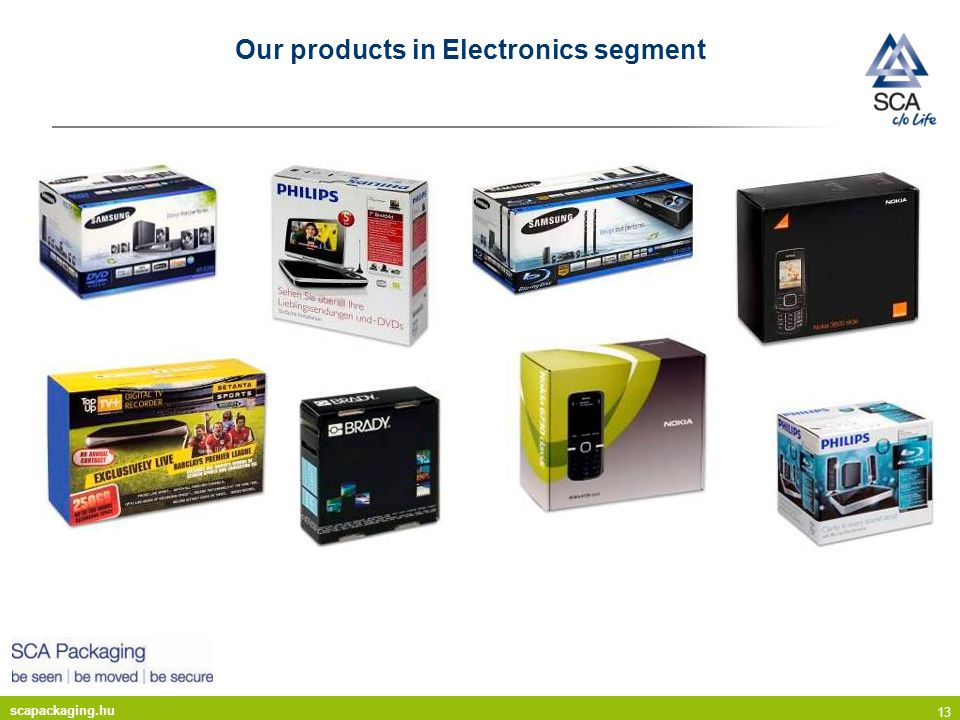 Our products in Electronics segment